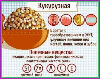 Кукурузная каша приготовление