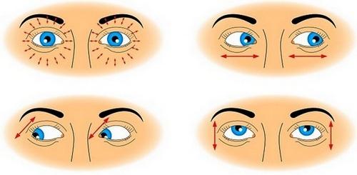 Убрать мешки под глазами помогут упражнения